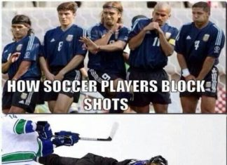 how soccer players block shots